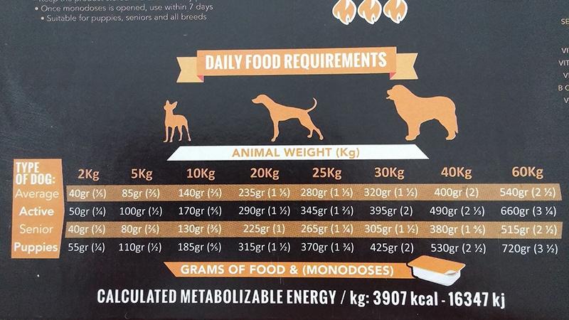 Krmivo Alpha Spirit MultiProtein 9.5kg