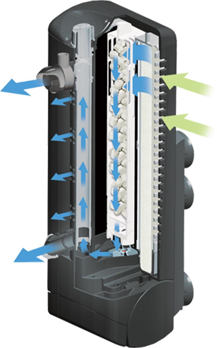 Filtr FLUVAL U3 vnitřní