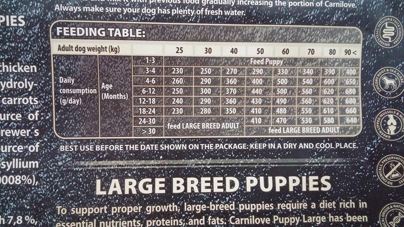Barība kucēniem - CARNILOVE Salmon & Turkey for Large Breed Puppy, 12 kg
