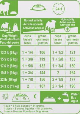 Barība suņiem - Royal Canin SN Pug, 1.5 kg