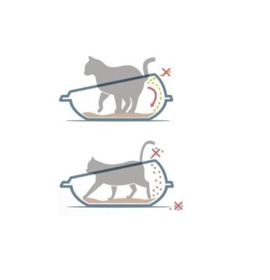 Туалет для кошек - Avesa, Shuttle, 45 x 36 x 15,5 см