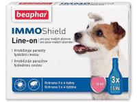 Antiparazitní spot-on / pipeta pro psy